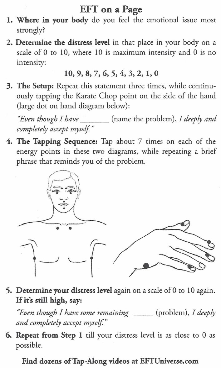 EFT Tapping Points Sequence